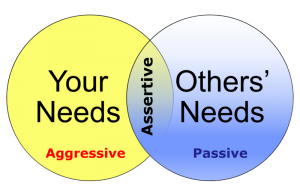 Why You're Not Assertive – Singapore